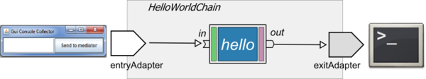 Hello-chain.png